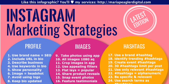 Instagram Marketing Strategy To Increase Your Business Online Now in 2021