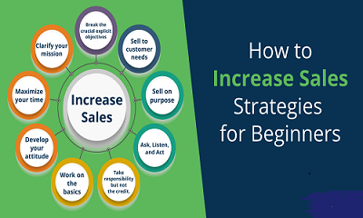 You are currently viewing Why Needs Successful Sales Strategies, Powerful Tips to Boost Sales Now in 2021